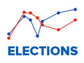 LeftMN Elections Site